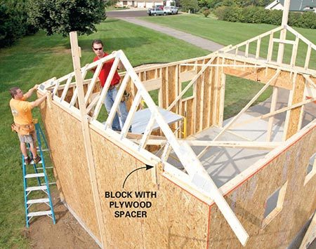 <b>Photo 9: Set the gable end trusses first</b></br> <p>Lay out the truss locations on the plates, spacing them every 2 ft. Nail 2x4s together to form L's, and use them to temporarily hold the gable end trusses upright. Install a couple of blocks to keep the bottom of the truss from sliding off the top of the wall. Attach plywood spacers to the 2x4s and blocks to represent the plywood sheathing that will be installed after the trusses are set.</p>