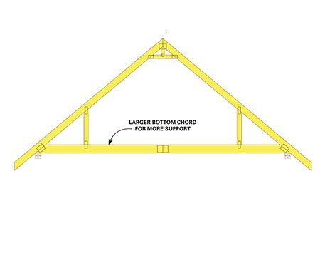 Framing a garage the family handyman for How much roof trusses cost