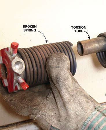 <b>Slide the torsion tube over</b></br> <p>Starting on the left side of the door, slide the torsion tube to the right so you can remove the cable drum. Then slide the old spring off the tube.</p>