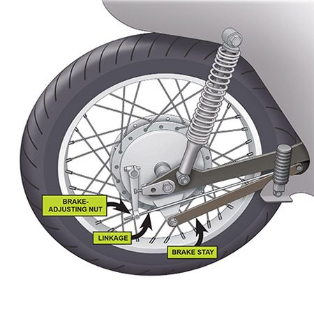"<b>Figure A: Disconnect the drum brake</b></br> Loosen the brake-adjusting nut and remove the mechanical linkage from the drum brake. Then unbolt the brake ""stay."""