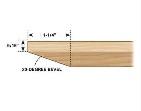 Figure E: Top detail