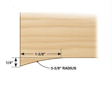 Figure F: Apron detail