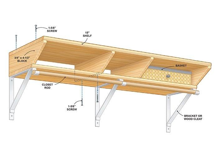 Figure A: Closet Shelf