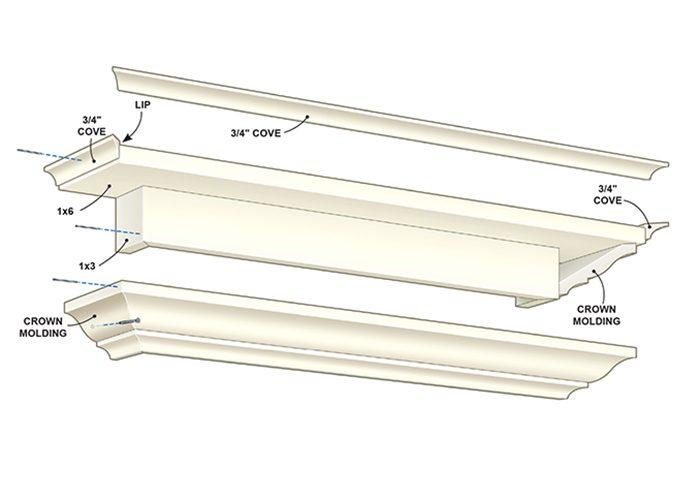 Figure A: Display Shelf