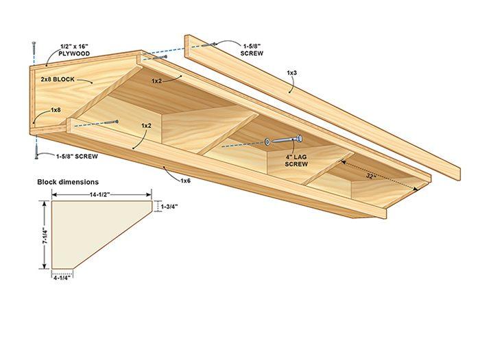 Figure A: Garage Shelf