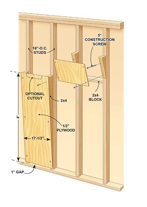 Figure A: Garden Tool Rack