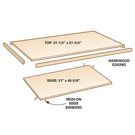 <b>Step 1: Make the top and base</b></br> <p>Cut hardwood plywood for the top and base and install hardwood edging and iron-on edge banding.</p>