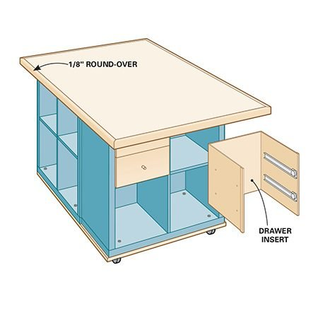 <b>Step 5: Round edges and install drawers</b></br> <p>Tip the assembly right-side up and round over all the top's sharp edges with a router and a round-over bit. Complete the job by installing Kallax drawer inserts and applying your favorite finish to the top.</p>