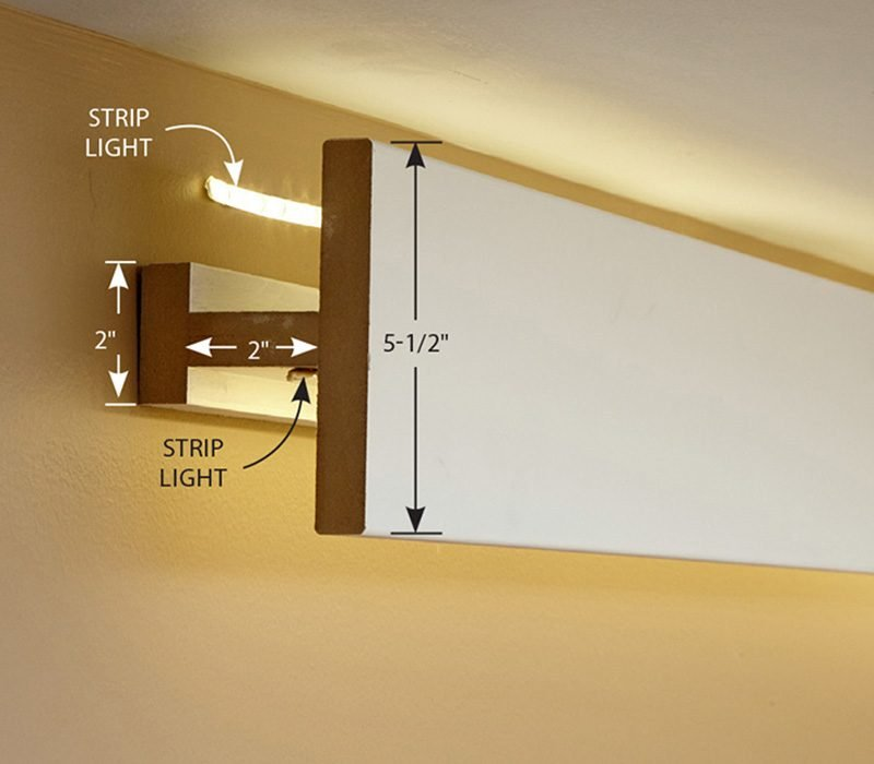 <p><b>Valence Style:</b> Shine light both on the ceiling and down the wall with this valance-style cove. This one is made from straight 3/4-in. clear pine. The sharp edges of the valance have been softened with a router fitted with a 1/8-in. round-over bit. Install the T-shape base to the wall first and then fasten the valance to the base. Plan to buy twice as much lighting.</p>