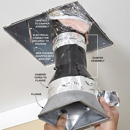 <b>Photo 5: Connect the duct</b></br> Pull the old duct through the housing and into the room. Then tape the duct to the damper assembly. Slide the damper onto the flange and secure with aluminum duct tape. Push the duct, damper and flange back into the ceiling and secure the flange to the housing using the screw provided.