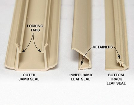 <b>Photo 3: Identify and Locate the Seals</b></br> <p>The outer jamb seal is hard plastic with locking tabs and rubber sealing wings. The inner and track seals are made from a softer flexible material and are held in place with retainers.</p>