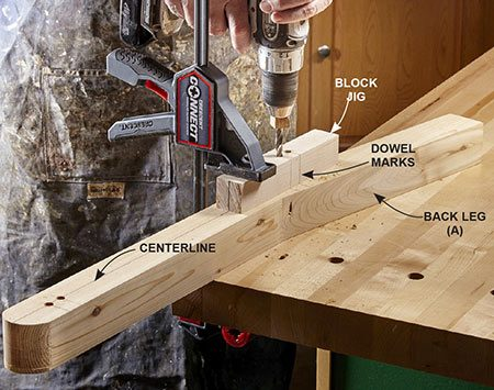 <b>Photo 8: Drill the rail holes</b></br> <p>The dowel jig can't position the holes for the lower back seat rail (D), so make a simple block jig. Align the dowel marks on the jig with the dowel marks on the leg and align the centerlines on both ends of the jig with a centerline marked on the leg.</p>