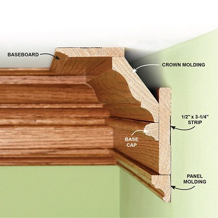 <b>Combine smaller molding to create large profiles</b></br> <p>You can save yourself money and hassles by buying separate pieces of trim and assembling them yourself rather than buying elaborate pre-milled moldings. Cutting, coping and fitting wide trim is tricky. If you mess up, you'll be wasting trim that can cost several dollars per foot. If possible, try to replicate the profile you're after by assembling the correct individual pieces yourself.</p>