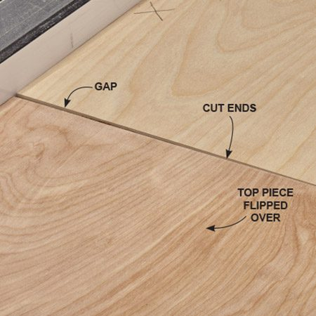 <p><b>Photo 2:</b> Look for a gap</p> <p>If there's no gap, your sled is producing perfect cuts. A gap shows you twice the amount of error the cut deviates from 90 degrees.</p>