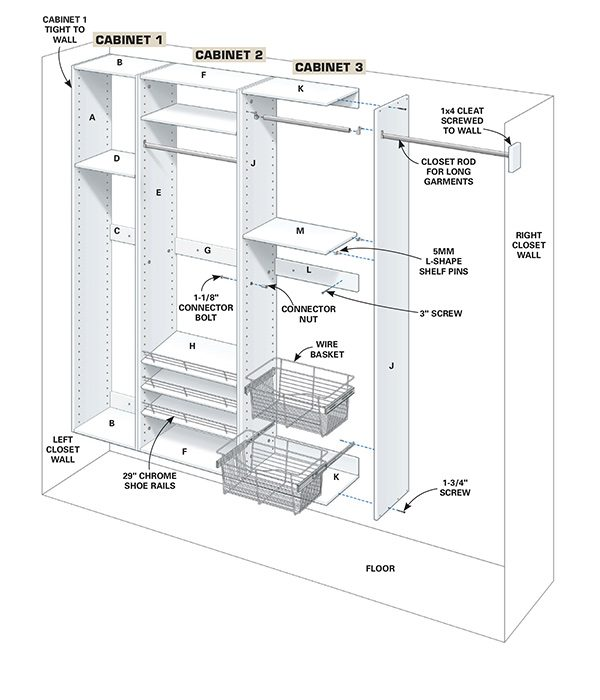 Kitchen Cabinets Height For 10 Foot Ceilings: Build Your Own Melamine Closet Organizer