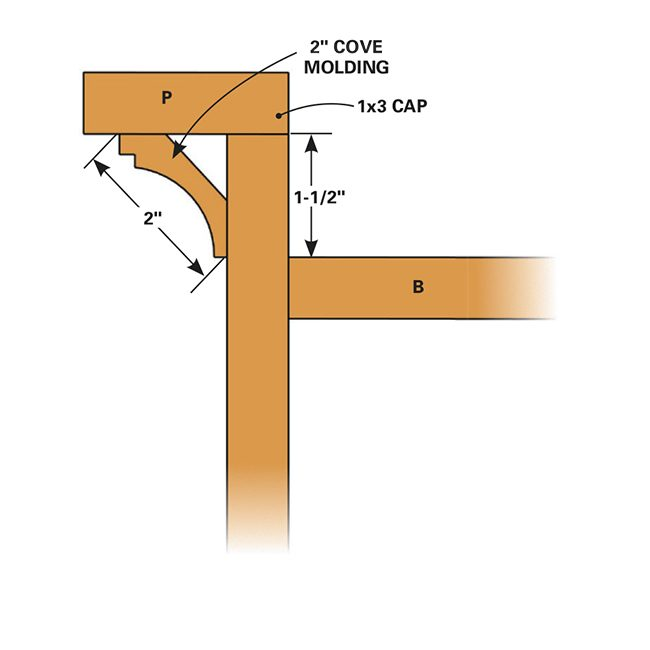 Figure B: Molding Detail