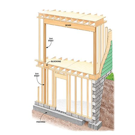 <b>Figure C: Adding a beam under the ceiling</b></br> <p>The most common method to support the structure after you remove a wall is to add a beam under the ceiling. This is the easiest method because you don't have to cut into the joists or other framing above the beam. You also have to support the ends of the beam with posts that carry the load to the foundation.</p>