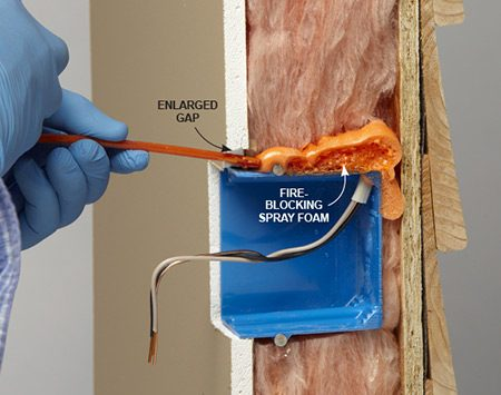 <b>Photo 2: Seal the Wire Intrusions</b></br> <p>Align the straw with the wire intrusion(s) and squeeze the trigger to shoot a small dollop of foam around the box opening. Don't overdo it or the foam will force its way into the electrical box and you'll have to remove the excess later.</p>