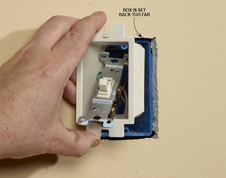 <b>Photo 4: Add a Box Extender</b></br> <p>Unscrew the switch or receptacle and twist it at an angle. Then slide the box extender over the device and into the wall box. Remount the device, straighten it and then tighten the screws.</p>