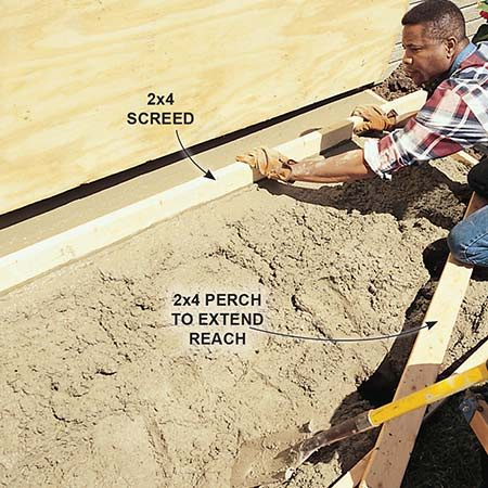 "<b>Level the wet concrete</b></br> <p>To get a nice, flat surface that's perfectly sloped, find a straight 2x4 that's a foot longer than the width of the form and set it on top of the form as you start pouring the concrete. Use it to level the wet concrete by pulling it from the house toward you while working the board side to side—a process called ""screeding.""</p>  <p>The mix should be slightly higher than the top of the form when you start. Poke the mix with a shovel to work out any air pockets, especially near edges and corners. For a smoother finish on the pad's edges, tap the sides of the form with a hammer.</p>"