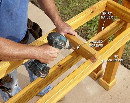 <b>Photo 14: Build the Table Frame</b></br> <p>Assemble the table frame by driving screws at an angle from inside the frame. That way, screw heads won't be visible. Install a skirt nailer under the frame to support the skirt boards.</p>