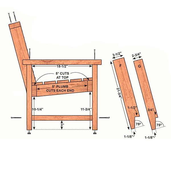 Figure B: Seat and back brace details
