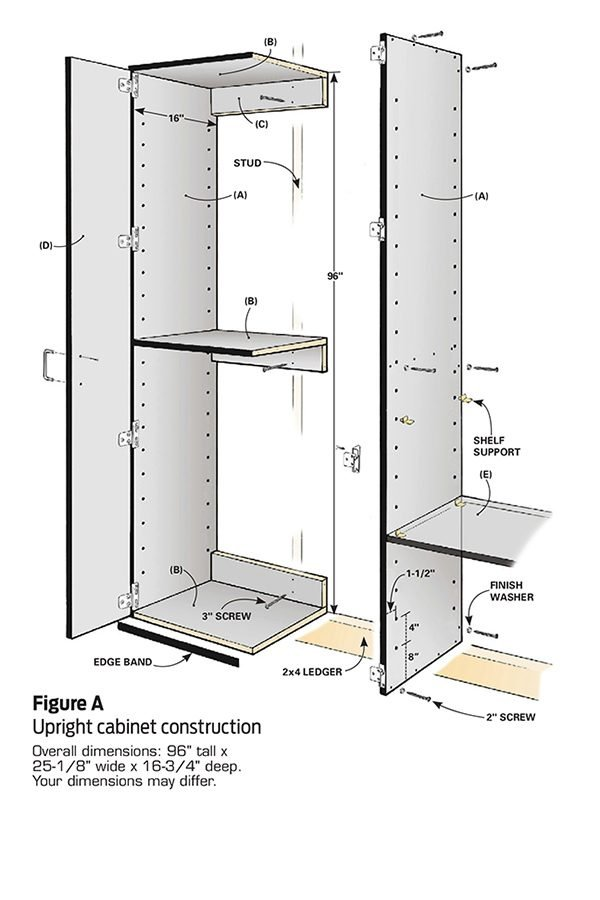 Tall Garage Plans : Build the ultimate garage cabinets yourself family