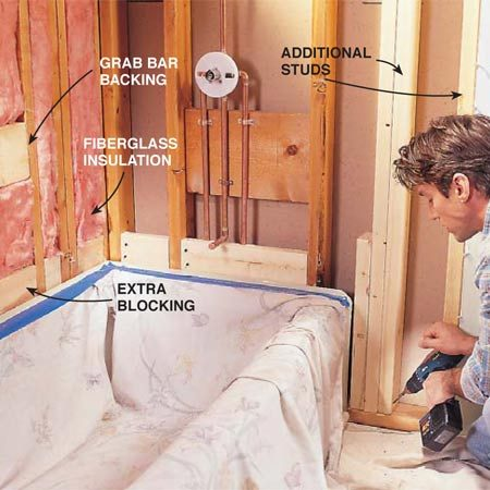 <b>Photo 2: Add blocking</b><br/>Screw full-length studs to the framing to support the outside edge of the cement board. Add studs to the inside corners if necessary. The goal is to provide at least 1-1/4 in. of backing at every edge. Screw in blocking at the top edge of the tub to support and strengthen the lower edge of the cement board. Add wood backing where grab bars, shower curtain rods or shower doors will be.