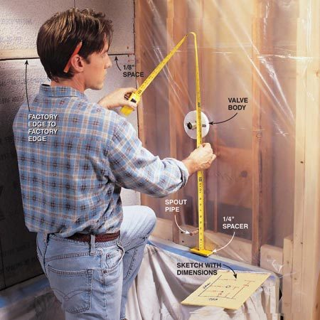<b>Photo 7: Find centers for plumbing fixtures</b></br> Measure out from the back wall and up from the tub shoulder (plus the 1/4-in. spacer) to find the centers of the valve, spout and shower head. Make a sketch of the wall showing the dimensions and hole sizes. Add 1/2 in. to the hole diameters for an easier fit.