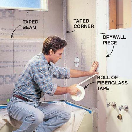 <b>Photo 11: Use special mesh tape on seams</b></br> Cut drywall to fill in between the existing wall or ceiling and the cement board. Screw the drywall to the studs. Cover all corners, joints and seams, including the seam between the drywall and cement board, with fiberglass mesh tape.