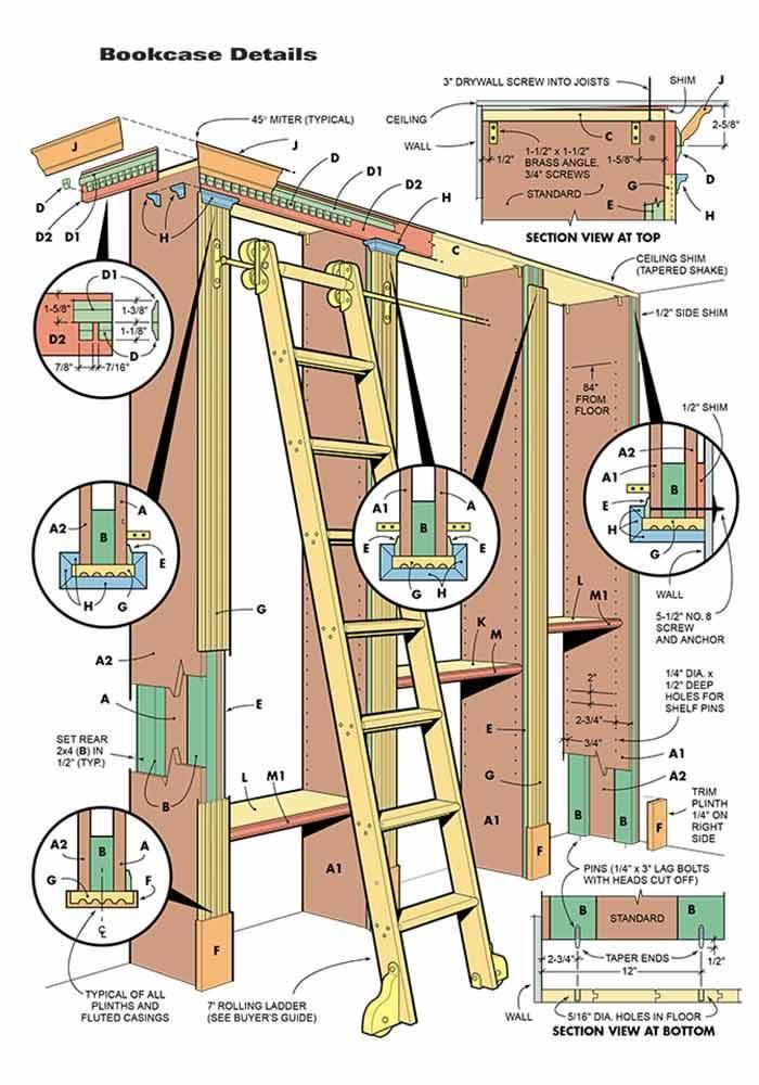 <p>Figure B: Bookcase details</p>