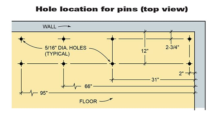 <p>Figure C: Hole locations for pins</p>