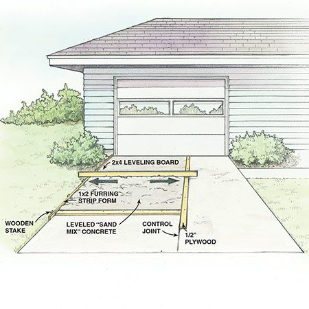 "<b>Diagram showing how to resurface a concrete driveway</b></br> <p>Use this diagram to help you lay out the furring strips and concrete ""picture framing"" strips you'll need when resurfacing your driveway.</p>"