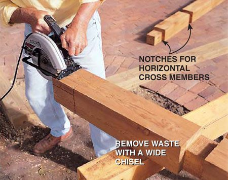 <b>Photo 4: Notch the vertical posts</b></br> <p>Mark and notch all the vertical posts into which the horizontal framing cross members fit. Cut as much as possible with a circular saw, then complete the cuts with a handsaw. For the notches that receive the intermediate horizontal 2x4s, make multiple cuts with the circular saw, then break out the thin remaining waste strips and smooth the inner surfaces with a sharp wide chisel.</p>