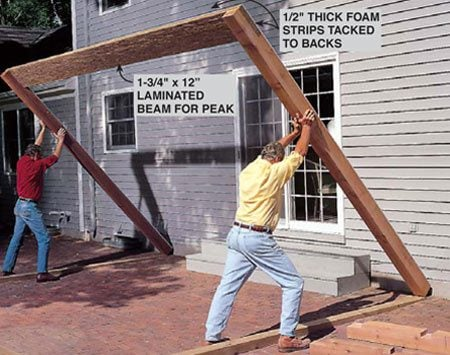 <b>Photo 5: Install the rear posts</b></br> <p>Mount the laminated peak beam to the two rear posts with lag bolts, then raise the assembly into place. Strips of 1/2-in. thick foam tacked to the back sides fill in the irregular siding gaps to keep out bugs. Secure the assembly temporarily with two diagonal braces.</p>