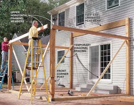 <b>Photo 6: Install the front corners</b></br> <p> Install the front corner posts and secure them with temporary diagonal bracing. Then fit the upper horizontal 2x6s into the post notches and secure them with one screw at each joint. Measure diagonally from corner to corner on all four sides, and move the temporary bracing as necessary to ensure that all the sides are square, and all posts plumb.</p>