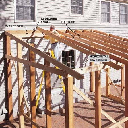 "<b>Photo 9: Place the rafters</b></br> <p>Mount the rafters to the peak beam with the ends resting on a 2x6 ledger. Carefully sight along the length of the rafters so any bows are placed ""crown up."" The upper rafter ends are cut to 13 degrees (or adjusted to your project) and the lower ends rounded on their bottom edges and notched for bird'smouths. Secure each rafter with angle-driven 3-1/2 in. deck screws—three at the peak and two at the eave.</p>"