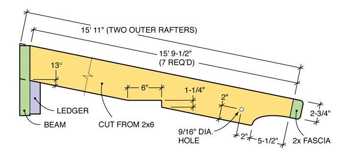 Figure D: Rafter detail
