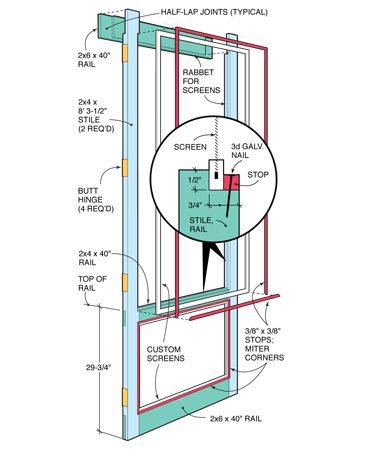 Figure F: Door detail