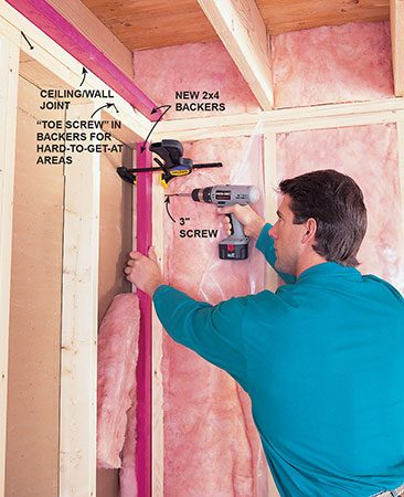 <b>Photo 1: Fasten backers at corners</b></br> <p>Fasten wood backing wherever drywall ends have no support within 4 in. Make sure to check corners and ceiling/wall joints.</p>