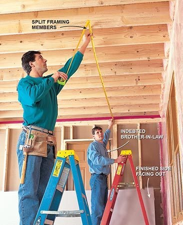 <b>Photo 2: Measure carefully</b></br> <p>Measure from the end of the ceiling to the middle of a joist and cut the sheet to length. End cuts should split framing members. Gaps at ends and splices should be less than 1/4 in. Mark fastening guidelines every 16 in. from end of sheet with a drywall square. Cut overall lengths 1/4 in. shorter for easier fitting.</p>