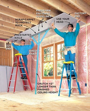 """<b>Photo 3: Tack the sheet in place</b></br> <p>Hoist the ceiling sheets overhead and tack them into place using a """"crutch"""" made of 2x2s to support the lion's share of the weight. Prenail and position the sheet, tacking it to the joists.</p>"""