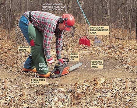 <p>The first step in chain saw safety is to wear the right<br />protective gear.</p>