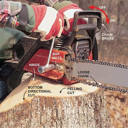 Proper chain tension is a part of chain saw safety.