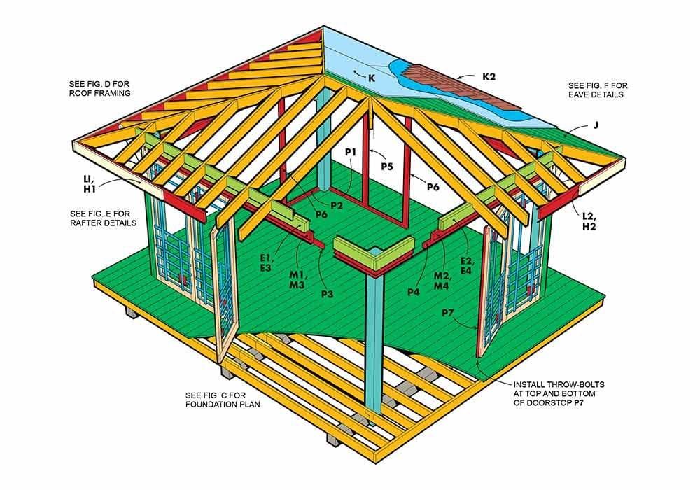 Screen house plans the family handyman for Rest house plan design