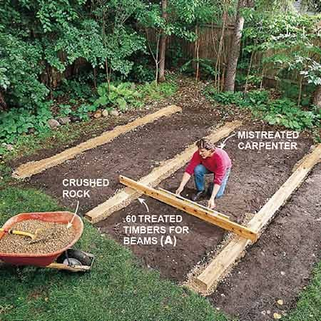 <b>Photo 1: Place the beams</b></br> <p>Level the 6x6 treated beams (A) over a trough of gravel. The gravel helps drain excess water and provides a stable bed for the foundation. Spread gravel along each beam, leaving only about 1 in. of the beam exposed.</p>