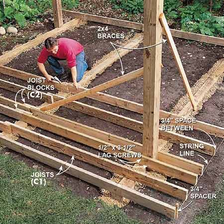 <b>Photo 3: Install the joists</b></br> <p>Install the joists at each end first, then string a line between them. Align the ends of the other joists 3/4 in. from the string (use a spacer block on each end joist as shown). Then tack them in place, mark them and join them with blocks. The joists that butt against the posts must be lag-screwed to the sides of the posts to keep them from racking out of alignment.</p>