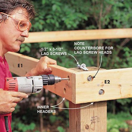 <b>Photo 5: Attach the headers</b></br> <p>Screw the inner headers (E1 and E2) flush with the top of the posts. Drill a 1/2-in. deep recess with a 1-1/4 in. spade bit, then a 1/2-in. dia. clearance hole for the lag screws. Be sure to drill a 3/8-in. pilot hole into the post.</p>