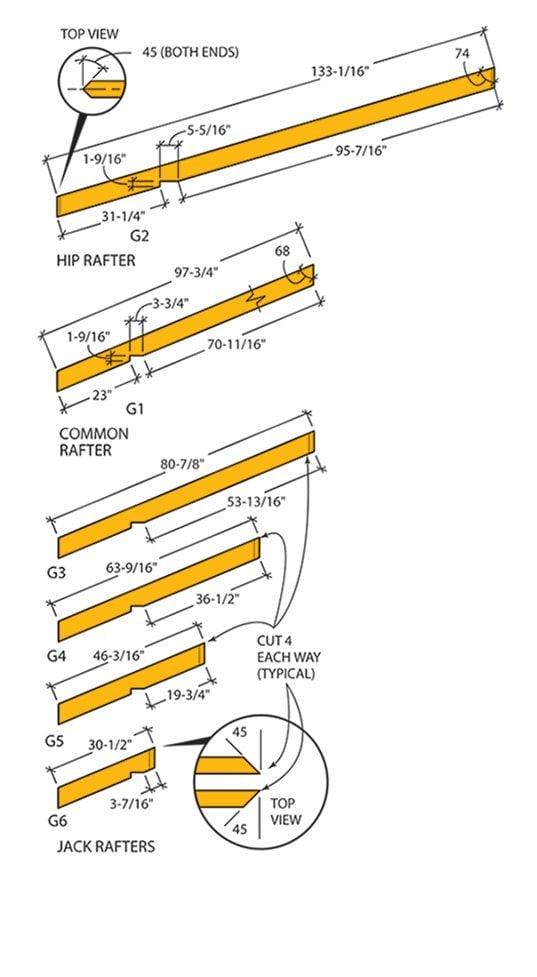 Rafter details