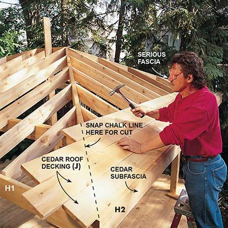 <b>Photo 9: Attach the roof boards</b></br> <p>Nail the 1x6 cedar roof boards (J) to the tops of the rafters after installing the subfascia (H1 and H2) over the exposed ends of the rafter tails. Leave a 1/8-in. space between the boards and alternate end joints so they don't all fall on the same rafter. We used a combination of 12-ft. and 8-ft. long boards. Finish opposite sides first, then trim the board ends to length all at once (set your circular saw at a 15-degree bevel).</p>